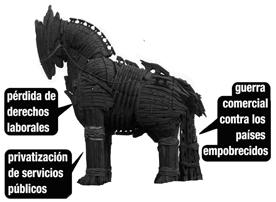 El caballo de Troya de las transnacionales