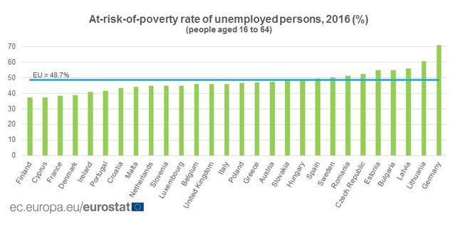 Tasa-pobreza-poblacion-desempleada_EDIIMA20180228_0898_19