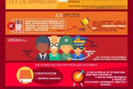 Venezuela. Ley de amnistía